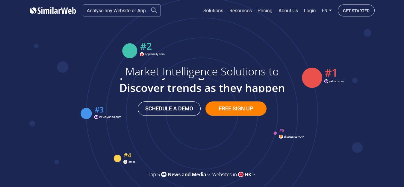 教學|窺探競爭者數據 – 免費工具 SimilarWeb 分析網站流量資料