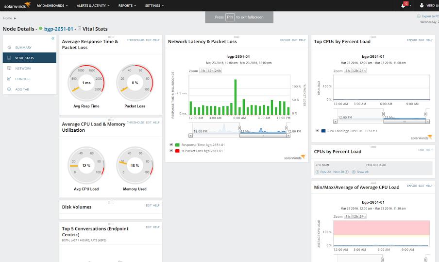 SolarWinds 新版 NPM 支援 Cisco ACI 以助監控 SDN 部署
