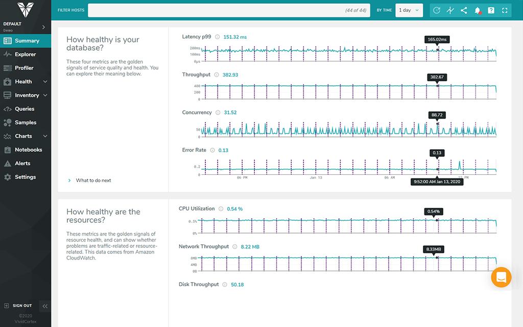 SolarWinds 推出 Database Performance Monitor 改善監察 NoSQL 應用程式表現