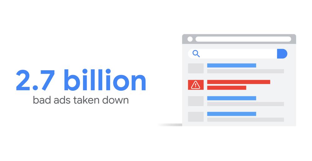 Google:2019 年一共移除 27 億個不良廣告