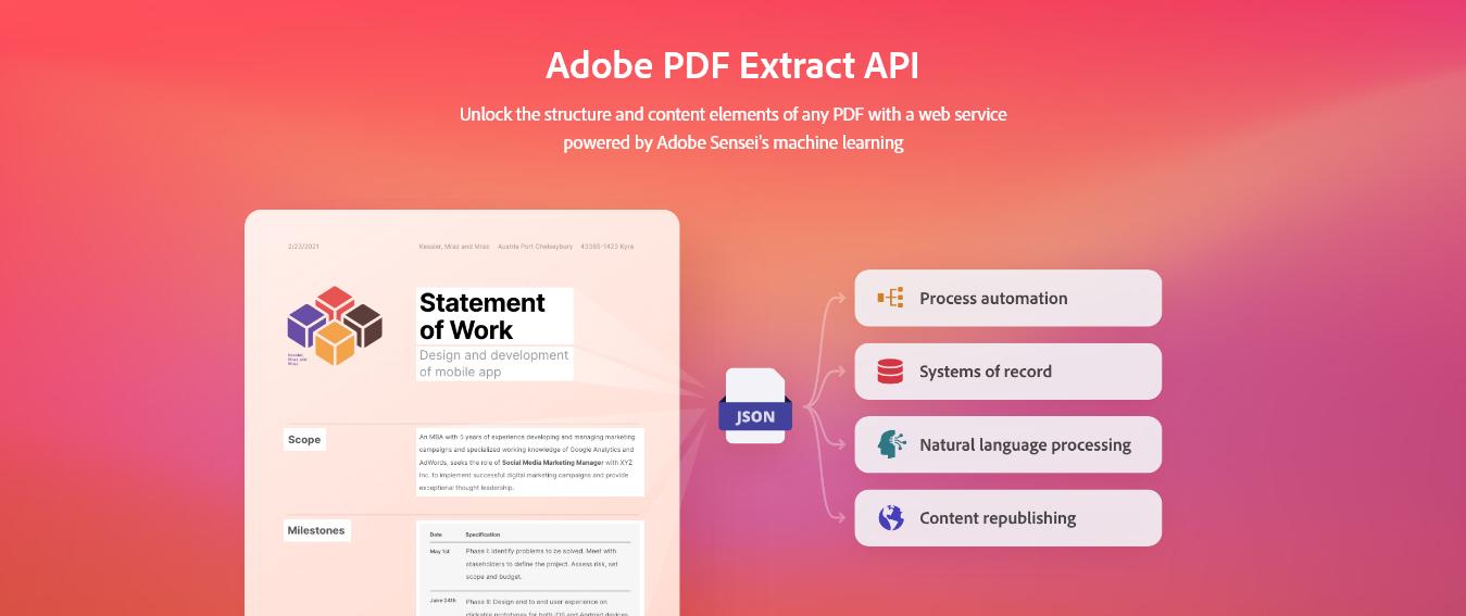 Adobe 推出 Document Services API 助開發者提取 PDF 元素分析內容